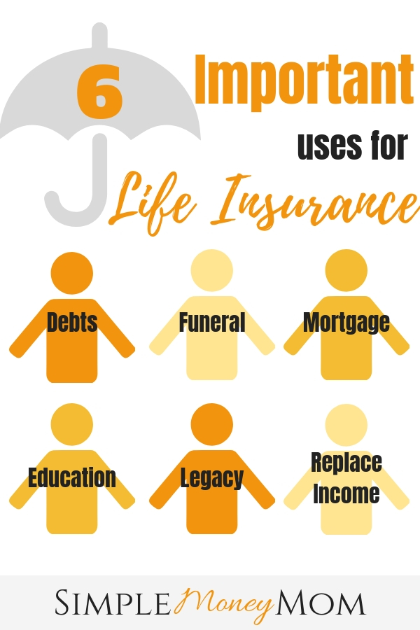 Is life insurance worth it? Find out now if you need life insurance or not. Truth is, not everyone needs life insurance, see if you happen to one of the very few who don't need it. #lifeinsurance #money #simplemoneymom #wholelifevstermlife #moneytips